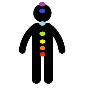 人体上のチャクラの場所と色
